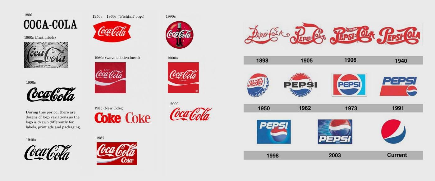 可口可乐logo升级,百事可乐logo重塑图片